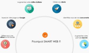 webmarketing-smart