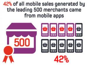 vente-a-partir-application-mobile